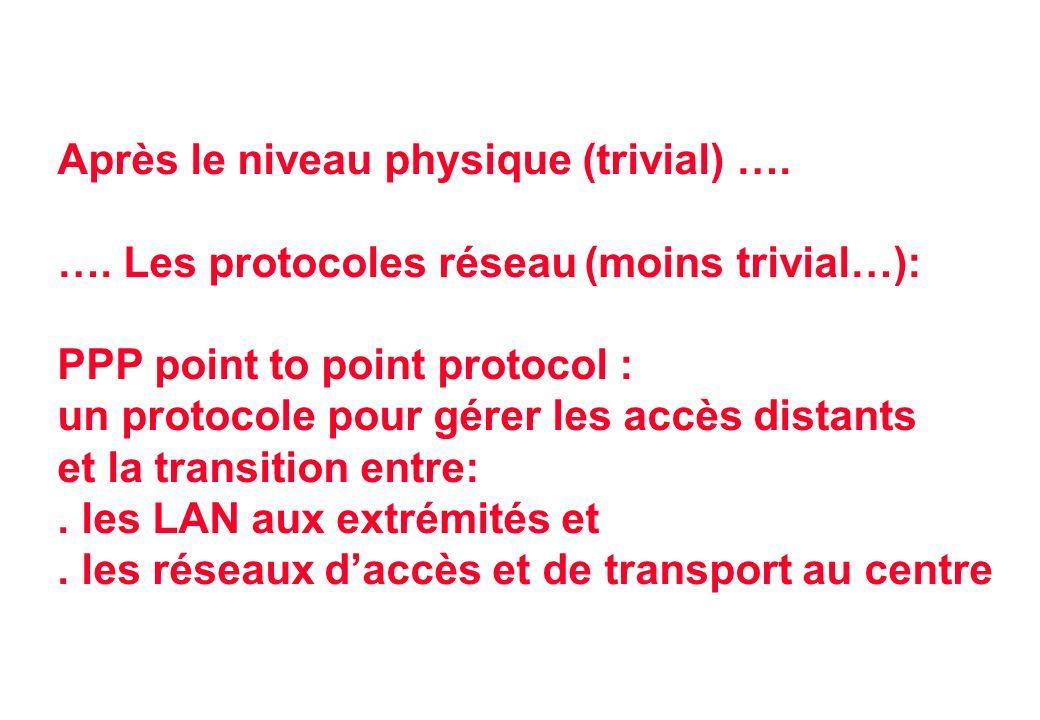 Après le niveau physique (trivial) …. ….