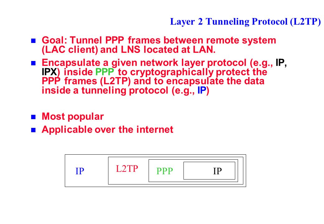 Layer 2 Tunneling Protocol (L2TP) Goal: Tunnel PPP frames between remote system (LAC client) and LNS located at LAN.