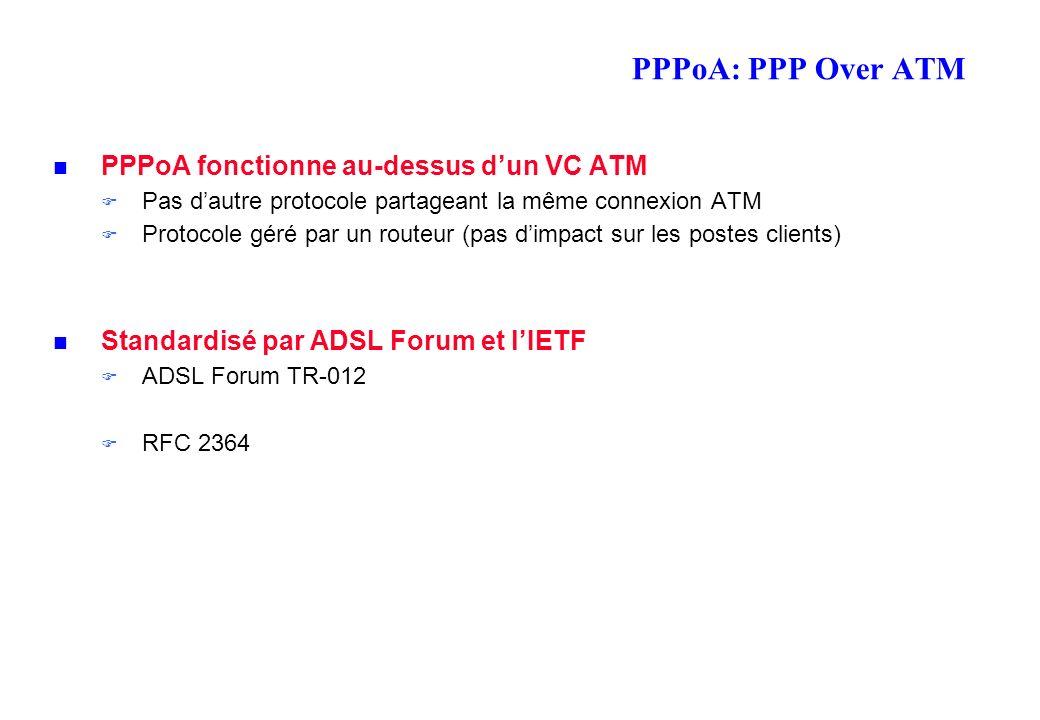 PPPoA: PPP Over ATM PPPoA fonctionne au-dessus dun VC ATM Pas dautre protocole partageant la même connexion ATM Protocole géré par un routeur (pas dimpact sur les postes clients) Standardisé par ADSL Forum et lIETF ADSL Forum TR-012 RFC 2364