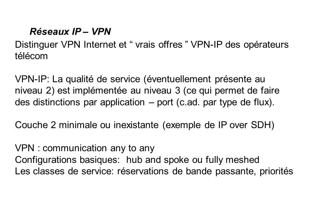 Réseaux IP – VPN Distinguer VPN Internet et vrais offres VPN-IP des opérateurs télécom VPN-IP: La qualité de service (éventuellement présente au niveau 2) est implémentée au niveau 3 (ce qui permet de faire des distinctions par application – port (c.ad.