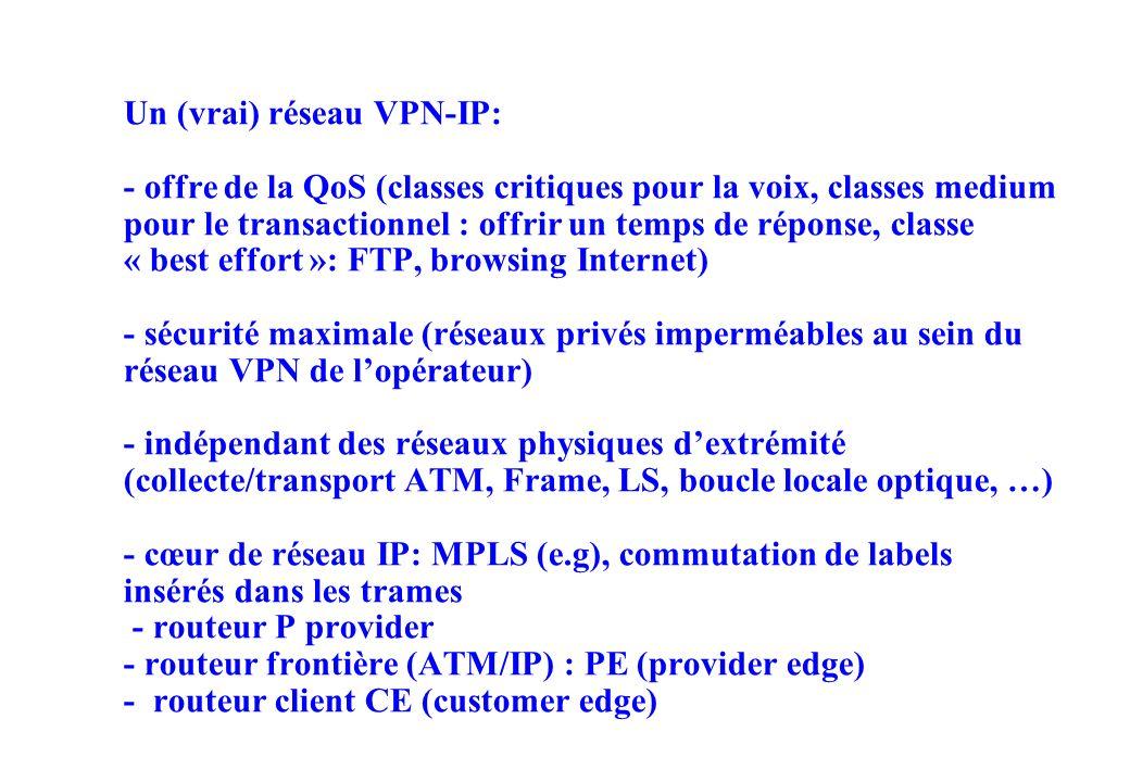 Un (vrai) réseau VPN-IP: - offre de la QoS (classes critiques pour la voix, classes medium pour le transactionnel : offrir un temps de réponse, classe « best effort »: FTP, browsing Internet) - sécurité maximale (réseaux privés imperméables au sein du réseau VPN de lopérateur) - indépendant des réseaux physiques dextrémité (collecte/transport ATM, Frame, LS, boucle locale optique, …) - cœur de réseau IP: MPLS (e.g), commutation de labels insérés dans les trames - routeur P provider - routeur frontière (ATM/IP) : PE (provider edge) - routeur client CE (customer edge)