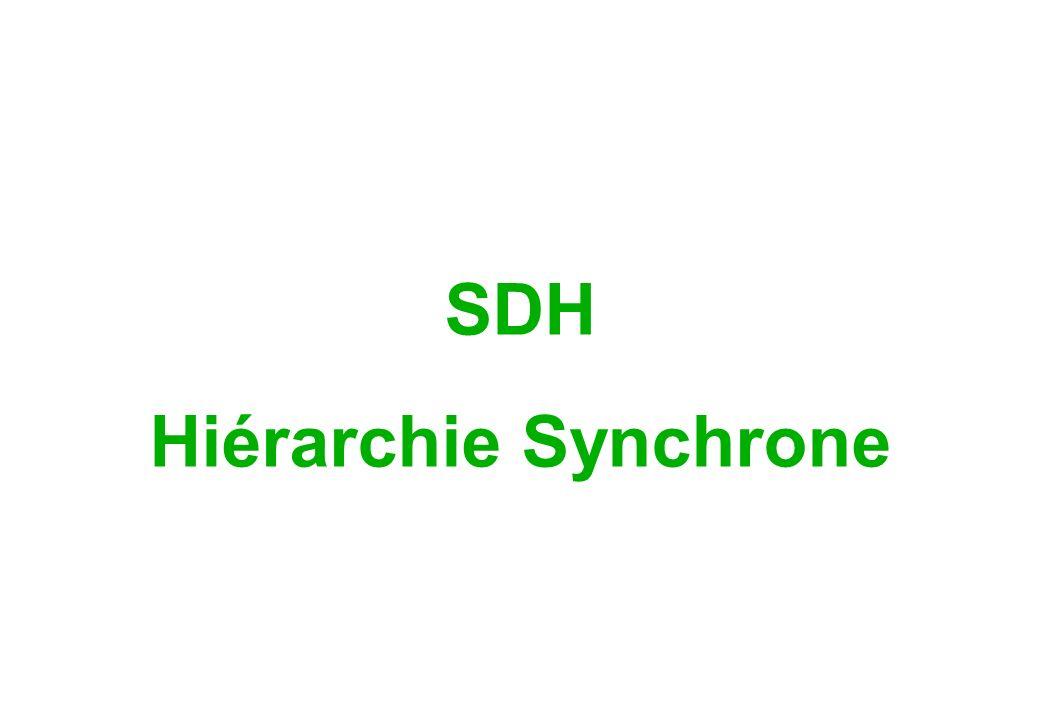 SDH Hiérarchie Synchrone