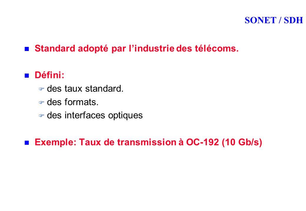 SONET / SDH Standard adopté par lindustrie des télécoms.