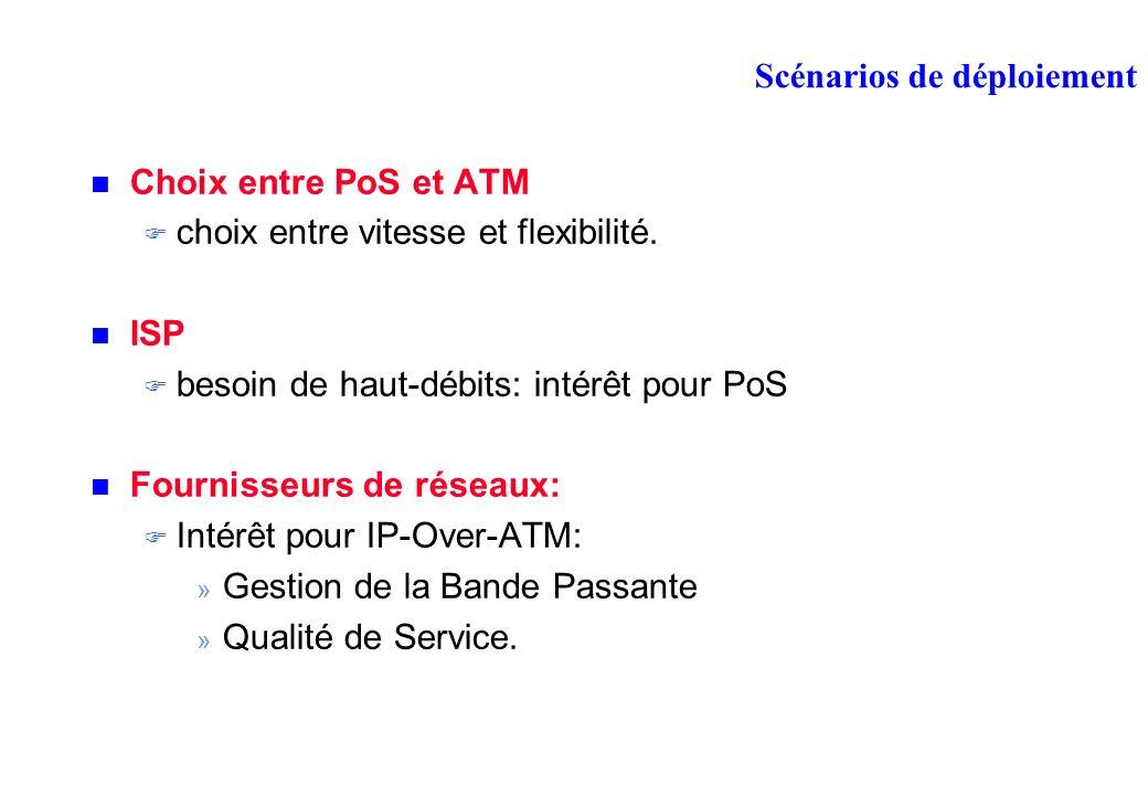 Scénarios de déploiement Choix entre PoS et ATM choix entre vitesse et flexibilité.