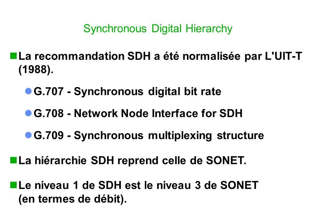 Synchronous Digital Hierarchy La recommandation SDH a été normalisée par L UIT-T (1988).