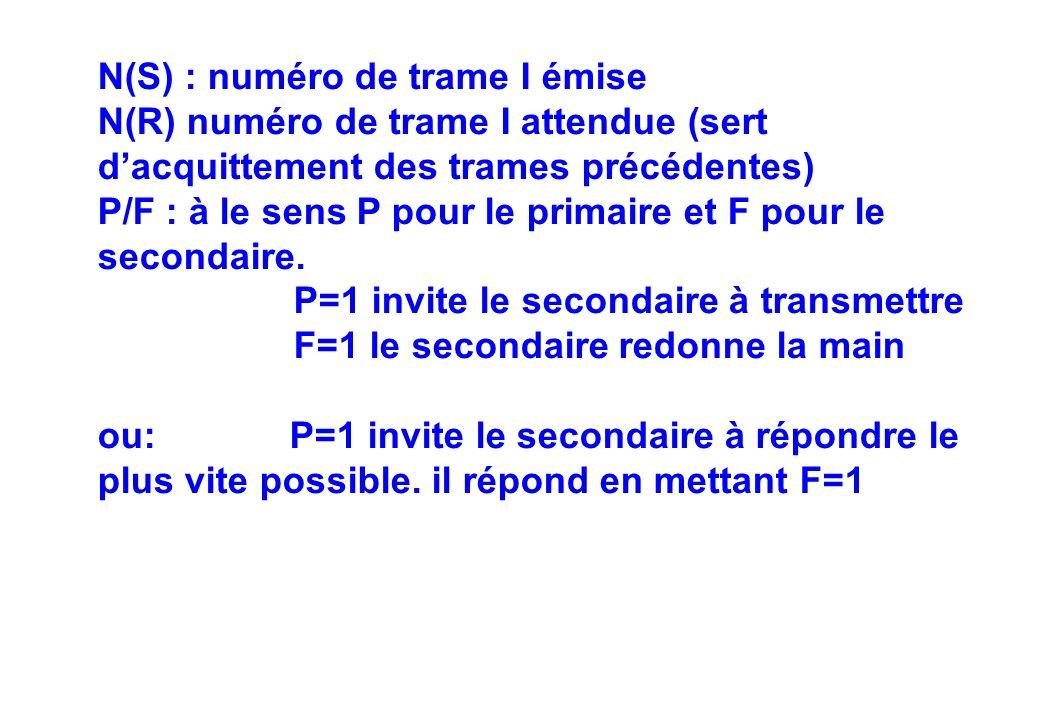 N(S) : numéro de trame I émise N(R) numéro de trame I attendue (sert dacquittement des trames précédentes) P/F : à le sens P pour le primaire et F pour le secondaire.