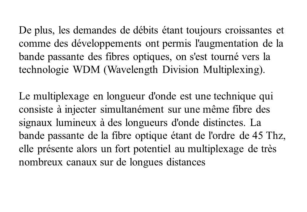De plus, les demandes de débits étant toujours croissantes et comme des développements ont permis l augmentation de la bande passante des fibres optiques, on s est tourné vers la technologie WDM (Wavelength Division Multiplexing).