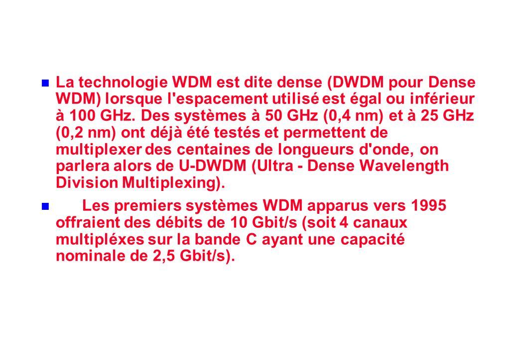 La technologie WDM est dite dense (DWDM pour Dense WDM) lorsque l espacement utilisé est égal ou inférieur à 100 GHz.
