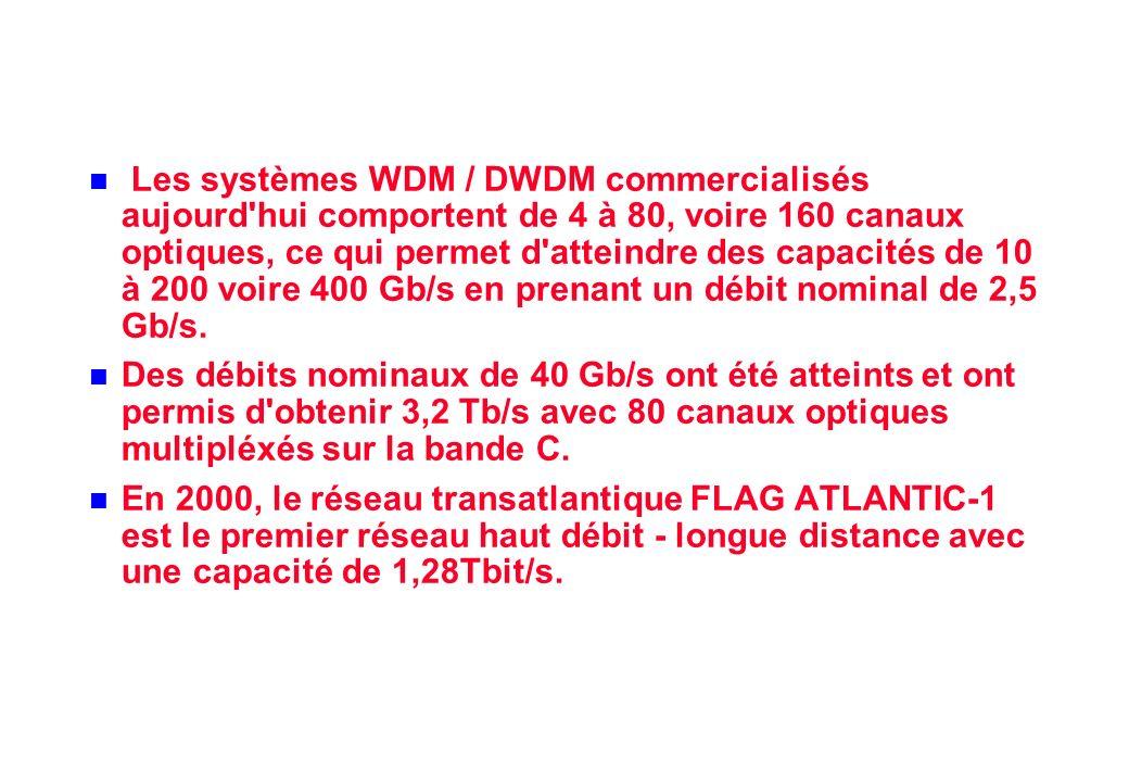Les systèmes WDM / DWDM commercialisés aujourd hui comportent de 4 à 80, voire 160 canaux optiques, ce qui permet d atteindre des capacités de 10 à 200 voire 400 Gb/s en prenant un débit nominal de 2,5 Gb/s.
