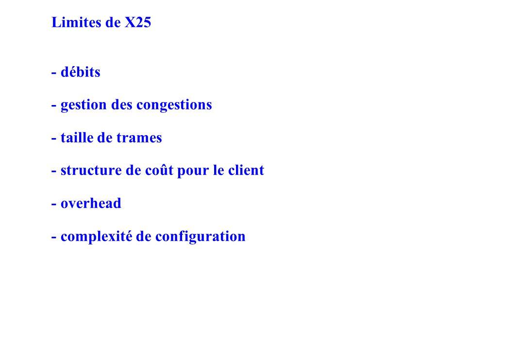 Limites de X25 - débits - gestion des congestions - taille de trames - structure de coût pour le client - overhead - complexité de configuration