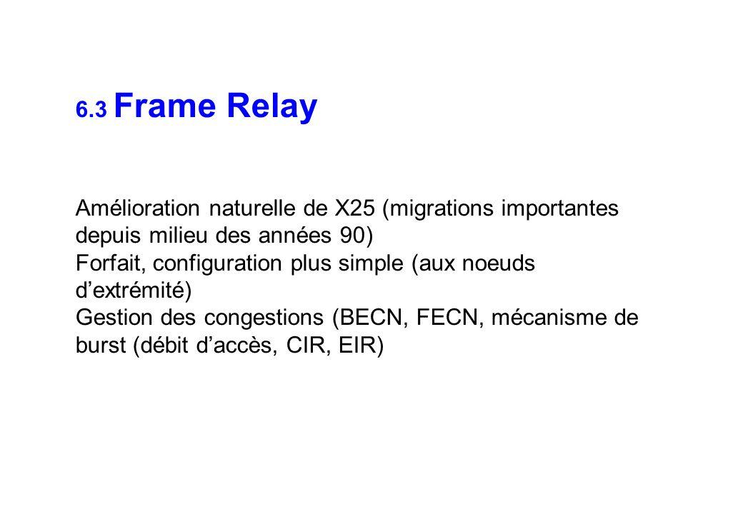 6.3 Frame Relay Amélioration naturelle de X25 (migrations importantes depuis milieu des années 90) Forfait, configuration plus simple (aux noeuds dextrémité) Gestion des congestions (BECN, FECN, mécanisme de burst (débit daccès, CIR, EIR)