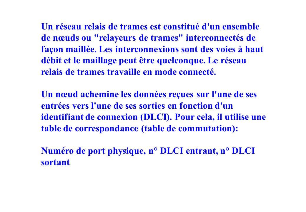 Un réseau relais de trames est constitué d un ensemble de nœuds ou relayeurs de trames interconnectés de façon maillée.