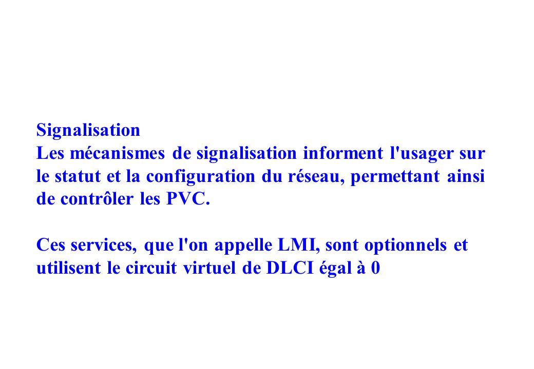 Signalisation Les mécanismes de signalisation informent l usager sur le statut et la configuration du réseau, permettant ainsi de contrôler les PVC.