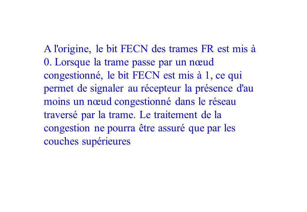 A l origine, le bit FECN des trames FR est mis à 0.