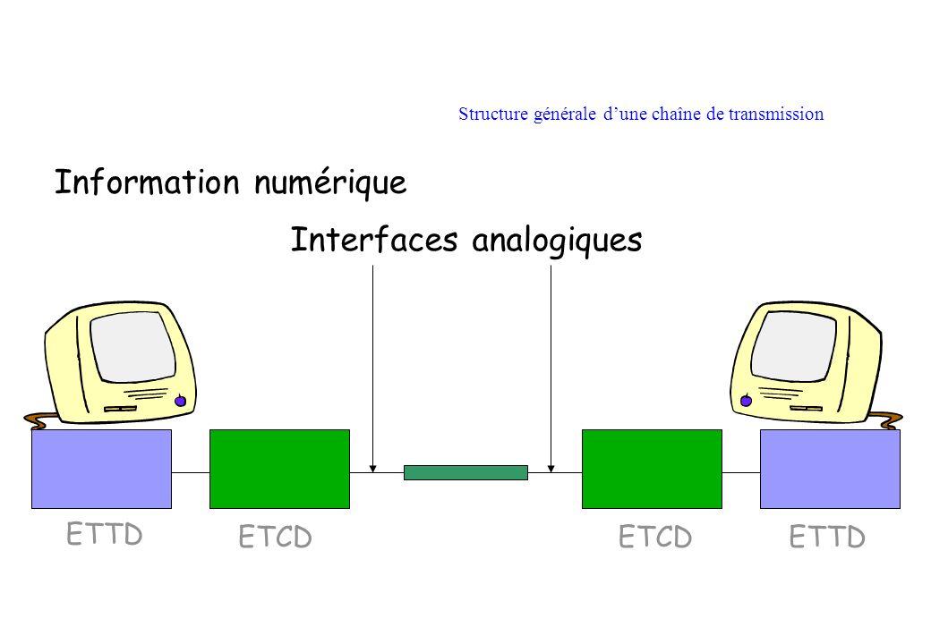 Use of Subinterfaces