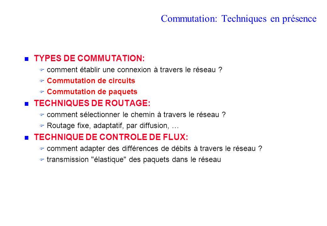 Commutation: Techniques en présence TYPES DE COMMUTATION: comment établir une connexion à travers le réseau .