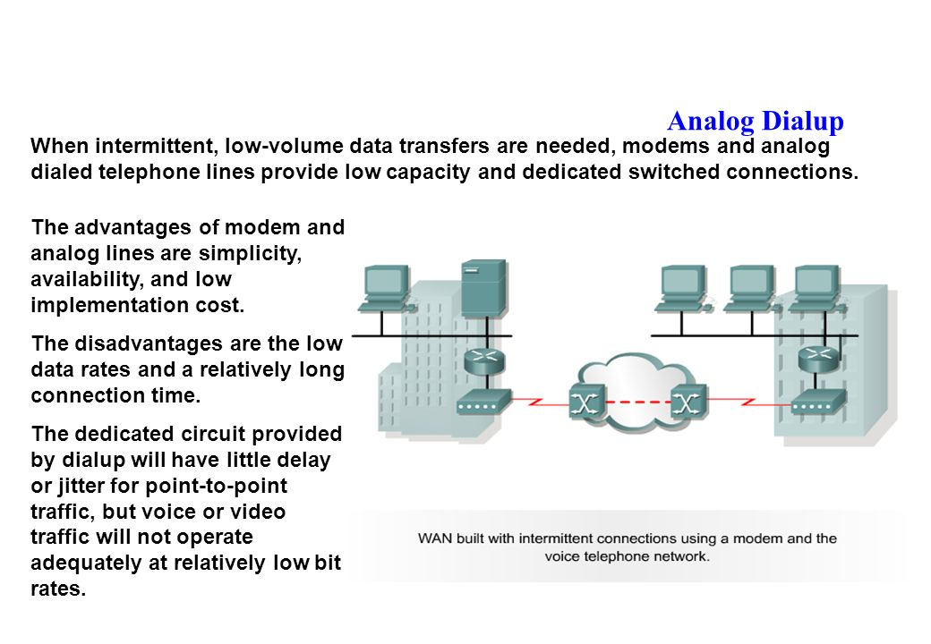 Analog Dialup When intermittent, low-volume data transfers are needed, modems and analog dialed telephone lines provide low capacity and dedicated switched connections.