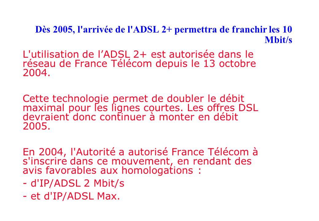 Dès 2005, l arrivée de l ADSL 2+ permettra de franchir les 10 Mbit/s L utilisation de lADSL 2+ est autorisée dans le réseau de France Télécom depuis le 13 octobre 2004.