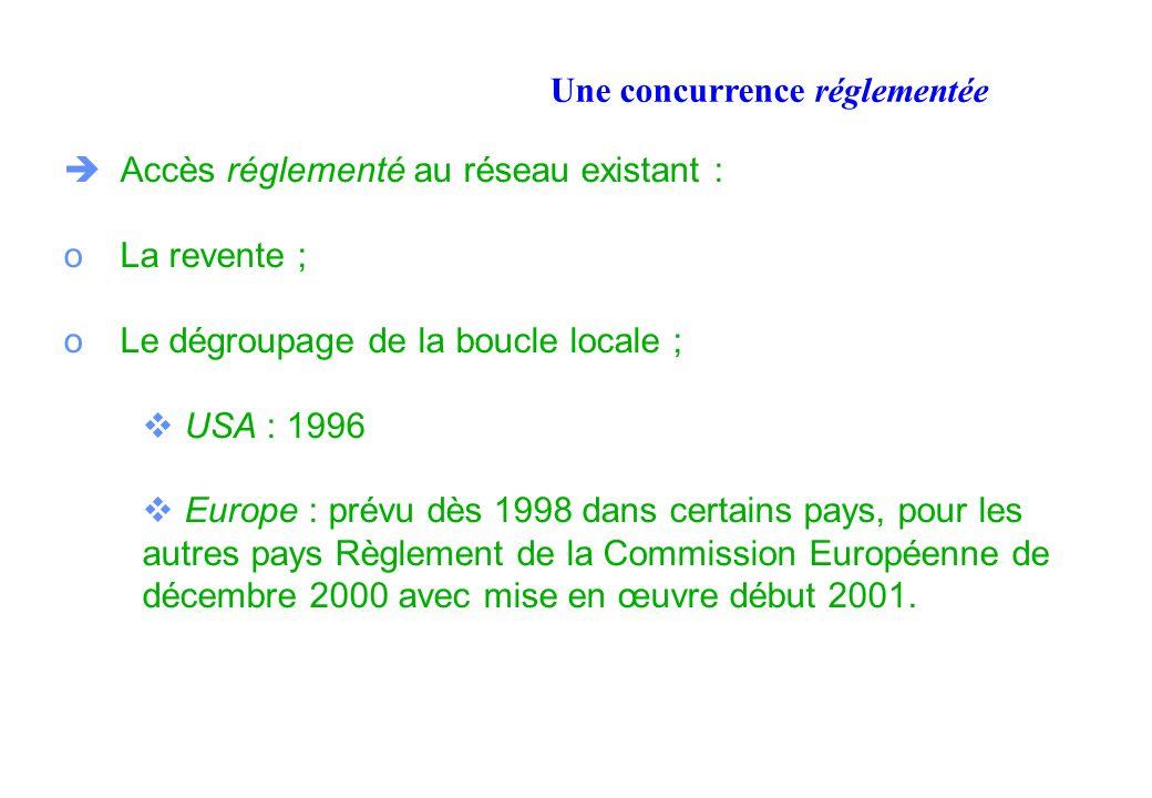 Une concurrence réglementée Accès réglementé au réseau existant : oLa revente ; oLe dégroupage de la boucle locale ; USA : 1996 Europe : prévu dès 1998 dans certains pays, pour les autres pays Règlement de la Commission Européenne de décembre 2000 avec mise en œuvre début 2001.