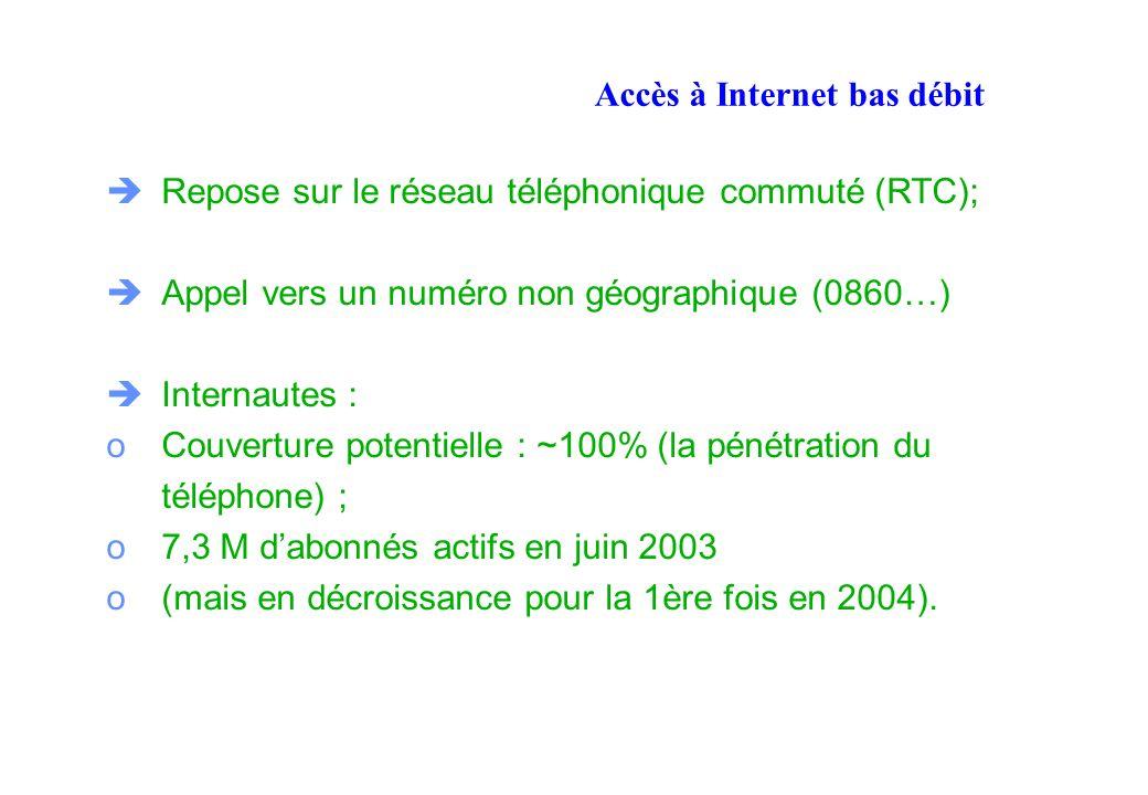 Accès à Internet bas débit Repose sur le réseau téléphonique commuté (RTC); Appel vers un numéro non géographique (0860…) Internautes : oCouverture potentielle : ~100% (la pénétration du téléphone) ; o7,3 M dabonnés actifs en juin 2003 o(mais en décroissance pour la 1ère fois en 2004).