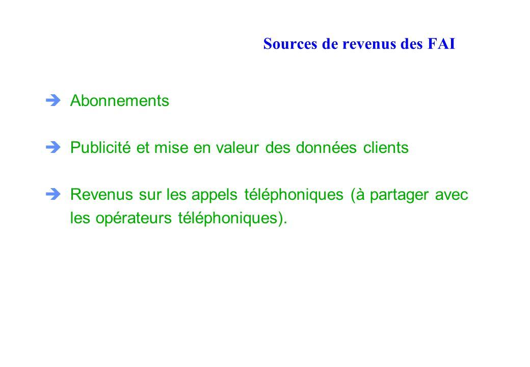 Sources de revenus des FAI Abonnements Publicité et mise en valeur des données clients Revenus sur les appels téléphoniques (à partager avec les opérateurs téléphoniques).