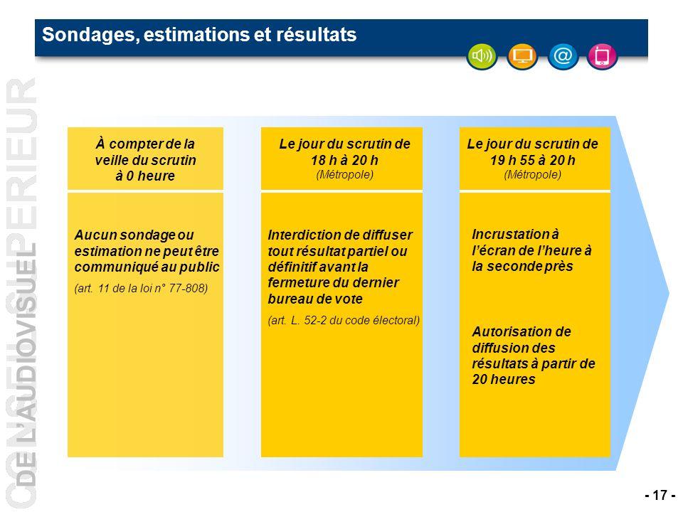 DE LAUDIOVISUEL - 17 - Sondages, estimations et résultats Aucun sondage ou estimation ne peut être communiqué au public (art.