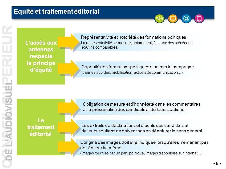 DE LAUDIOVISUEL - 6 - Equité et traitement éditorial Les extraits de déclarations et décrits des candidats et de leurs soutiens ne doivent pas en dénaturer le sens général.