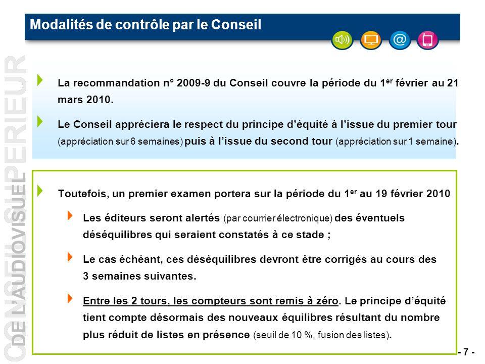 DE LAUDIOVISUEL - 7 - Modalités de contrôle par le Conseil La recommandation n° 2009-9 du Conseil couvre la période du 1 er février au 21 mars 2010.