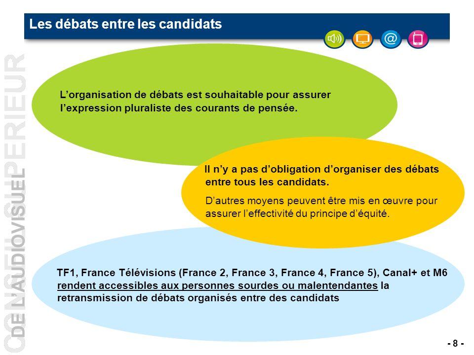 DE LAUDIOVISUEL - 8 - Les débats entre les candidats Lorganisation de débats est souhaitable pour assurer lexpression pluraliste des courants de pensée.