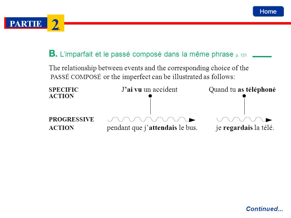 B. Limparfait et le passé composé dans la même phrase p. 131 The relationship between events and the corresponding choice of the PASSÉ COMPOSÉ or the