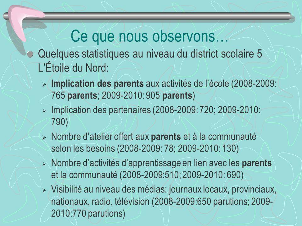 Ce que nous observons… Quelques statistiques au niveau du district scolaire 5 LÉtoile du Nord: Implication des parents aux activités de lécole (2008-2