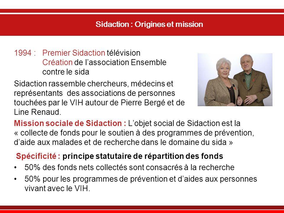 Sidaction : Origines et mission 1994 : Premier Sidaction télévision Création de lassociation Ensemble contre le sida Sidaction rassemble chercheurs, médecins et représentants des associations de personnes touchées par le VIH autour de Pierre Bergé et de Line Renaud.