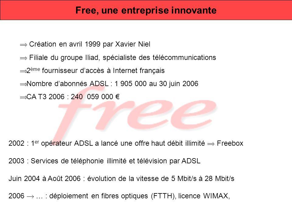 Free, une entreprise innovante Création en avril 1999 par Xavier Niel Filiale du groupe Iliad, spécialiste des télécommunications 2 ème fournisseur da