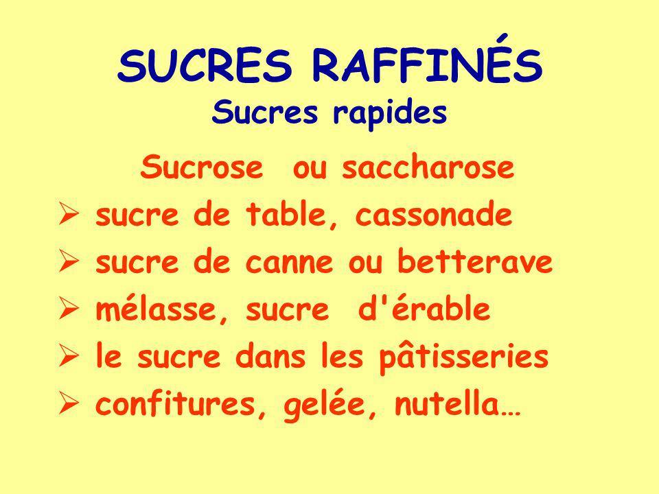 SUCRES RAFFINÉS Sucres rapides Sucrose ou saccharose sucre de table, cassonade sucre de canne ou betterave mélasse, sucre d'érable le sucre dans les p