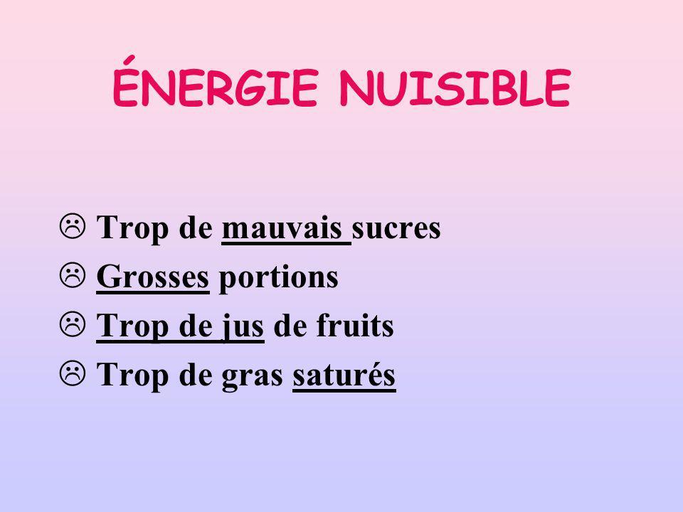 ÉNERGIE NUISIBLE Trop de mauvais sucres Grosses portions Trop de jus de fruits Trop de gras saturés