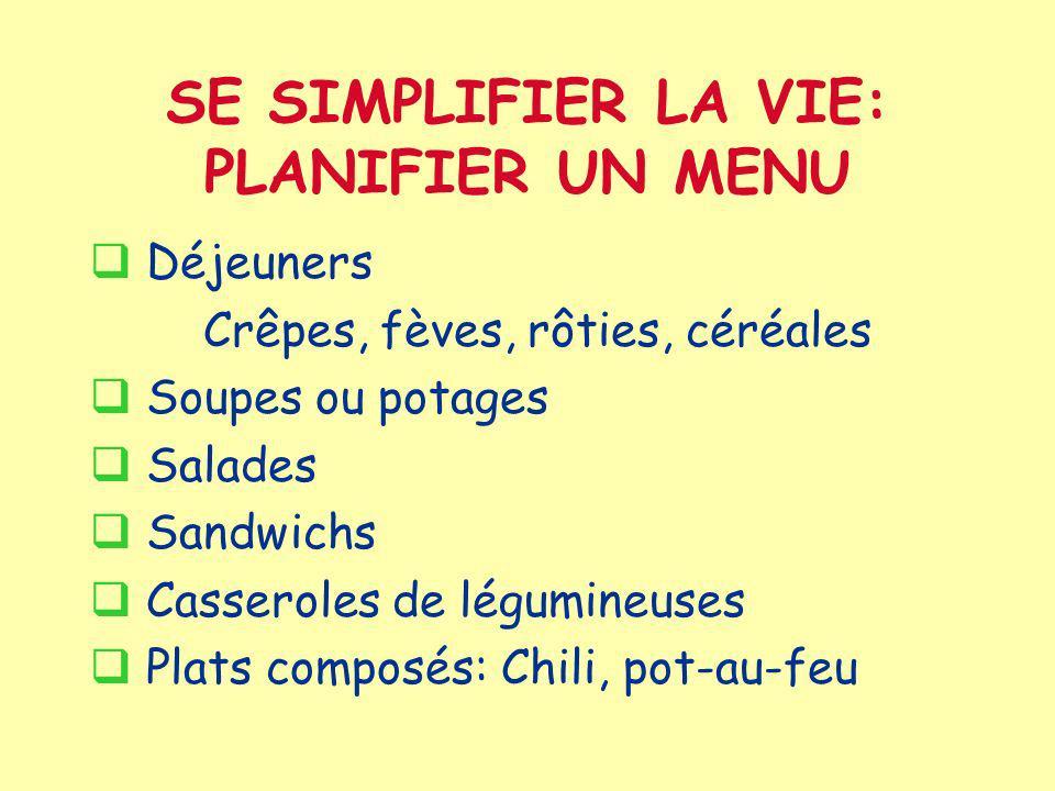 SE SIMPLIFIER LA VIE: PLANIFIER UN MENU Déjeuners Crêpes, fèves, rôties, céréales Soupes ou potages Salades Sandwichs Casseroles de légumineuses Plats composés: Chili, pot-au-feu