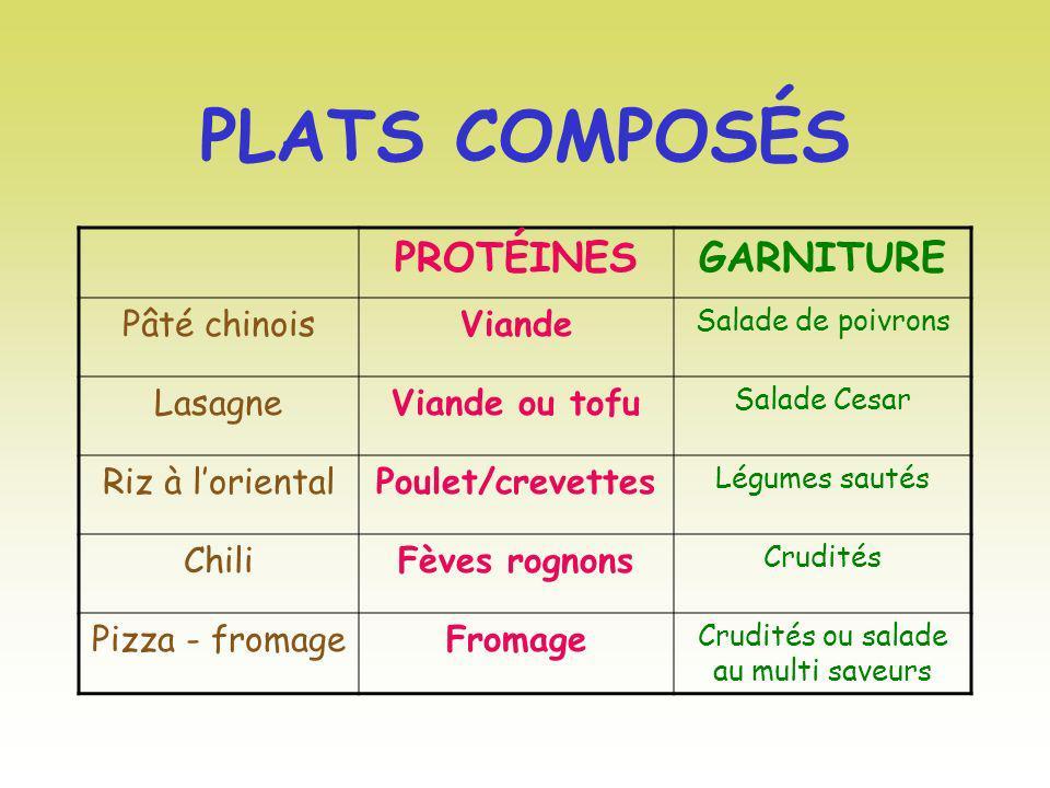 PLATS COMPOSÉS PROTÉINESGARNITURE Pâté chinoisViande Salade de poivrons LasagneViande ou tofu Salade Cesar Riz à lorientalPoulet/crevettes Légumes sau