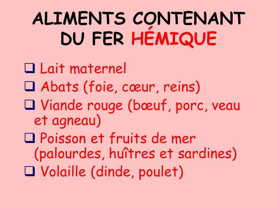ALIMENTS CONTENANT DU FER HÉMIQUE Lait maternel Abats (foie, cœur, reins) Viande rouge (bœuf, porc, veau et agneau) Poisson et fruits de mer (palourde