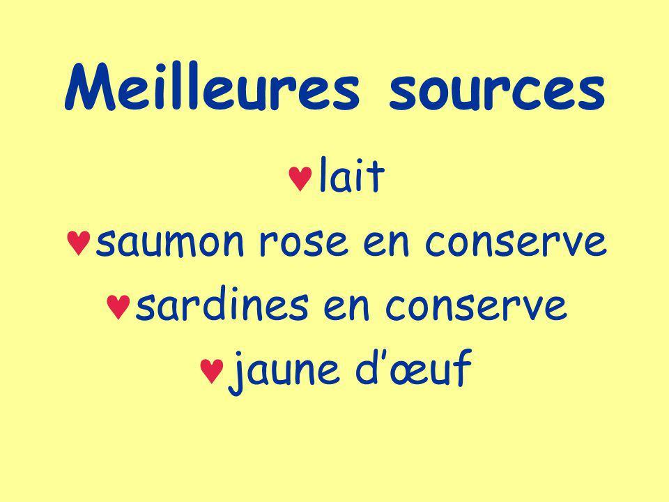 Meilleures sources lait saumon rose en conserve sardines en conserve jaune dœuf