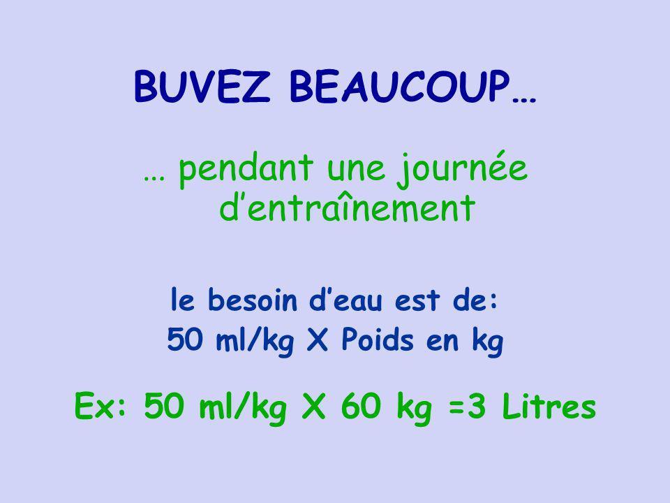 BUVEZ BEAUCOUP… … pendant une journée dentraînement le besoin deau est de: 50 ml/kg X Poids en kg Ex: 50 ml/kg X 60 kg =3 Litres