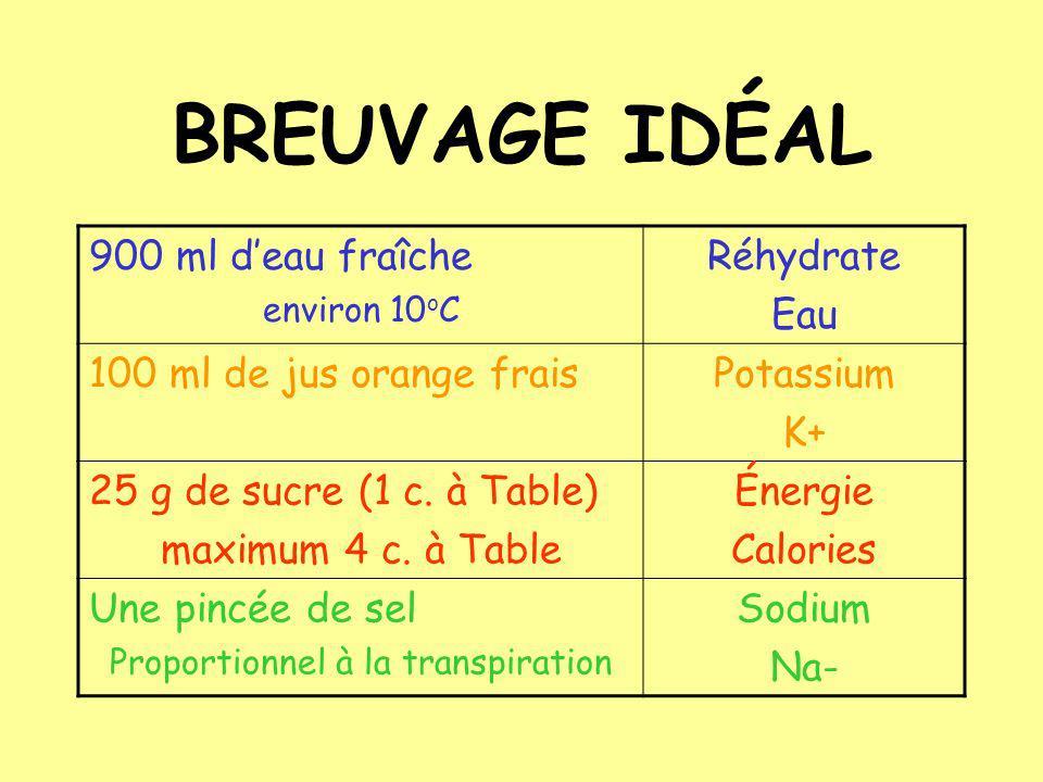 BREUVAGE IDÉAL 900 ml deau fraîche environ 10 o C Réhydrate Eau 100 ml de jus orange fraisPotassium K+ 25 g de sucre (1 c. à Table) maximum 4 c. à Tab