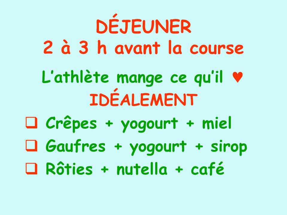 DÉJEUNER 2 à 3 h avant la course Lathlète mange ce quil IDÉALEMENT Crêpes + yogourt + miel Gaufres + yogourt + sirop Rôties + nutella + café