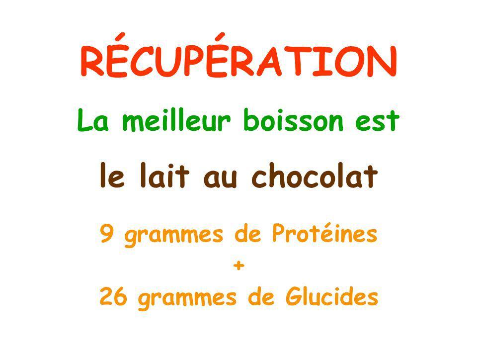 RÉCUPÉRATION La meilleur boisson est le lait au chocolat 9 grammes de Protéines + 26 grammes de Glucides