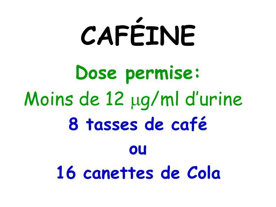 CAFÉINE Dose permise: Moins de 12 g/ml durine 8 tasses de café ou 16 canettes de Cola