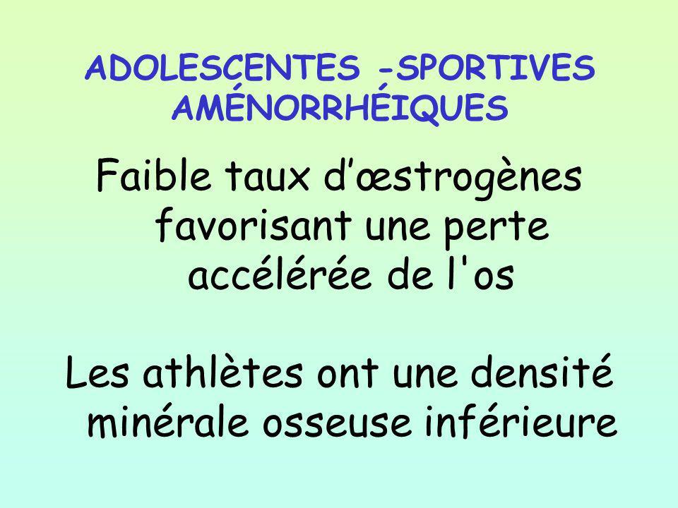 ADOLESCENTES -SPORTIVES AMÉNORRHÉIQUES Faible taux dœstrogènes favorisant une perte accélérée de l os Les athlètes ont une densité minérale osseuse inférieure