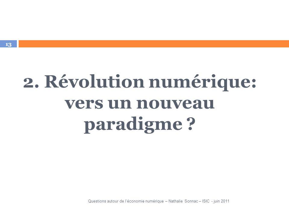 13 2. Révolution numérique: vers un nouveau paradigme ? Questions autour de léconomie numérique – Nathalie Sonnac – ISIC - juin 2011