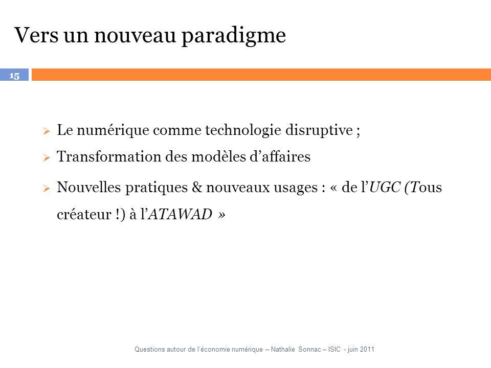 15 Vers un nouveau paradigme Le numérique comme technologie disruptive ; Transformation des modèles daffaires Nouvelles pratiques & nouveaux usages :