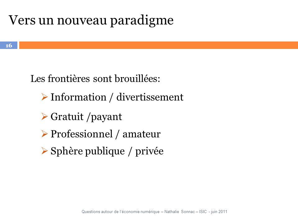 16 Vers un nouveau paradigme Les frontières sont brouillées: Information / divertissement Gratuit /payant Professionnel / amateur Sphère publique / pr