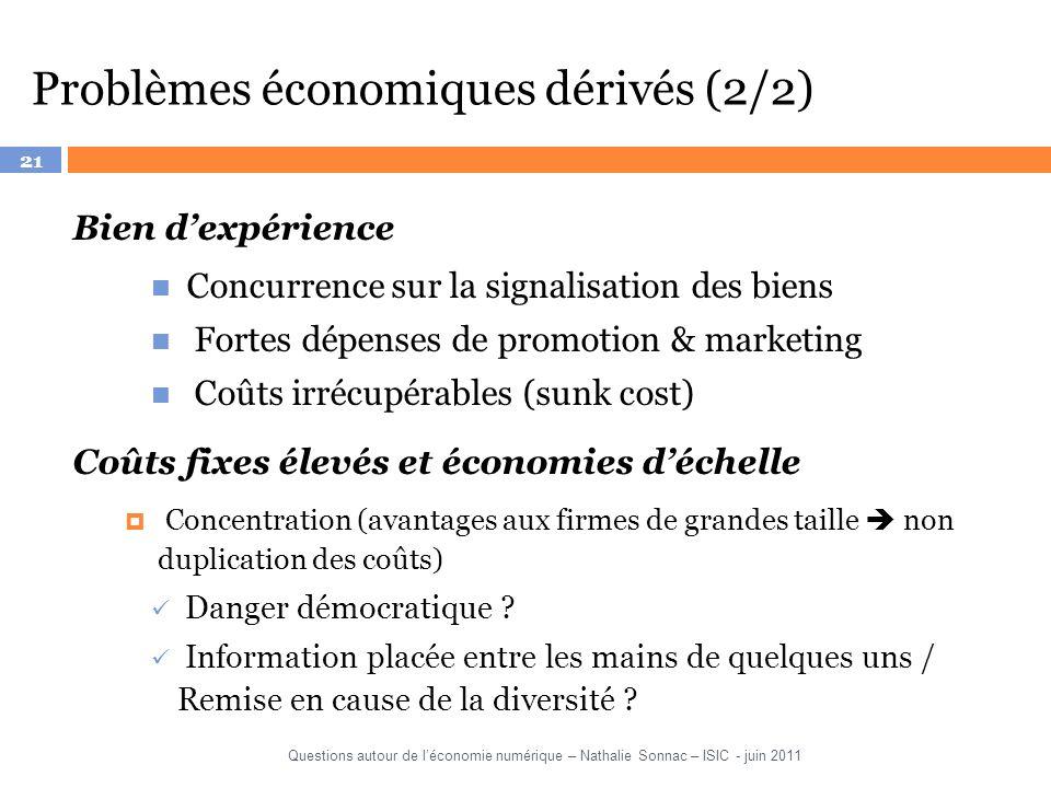 21 Problèmes économiques dérivés (2/2) Bien dexpérience Concurrence sur la signalisation des biens Fortes dépenses de promotion & marketing Coûts irré