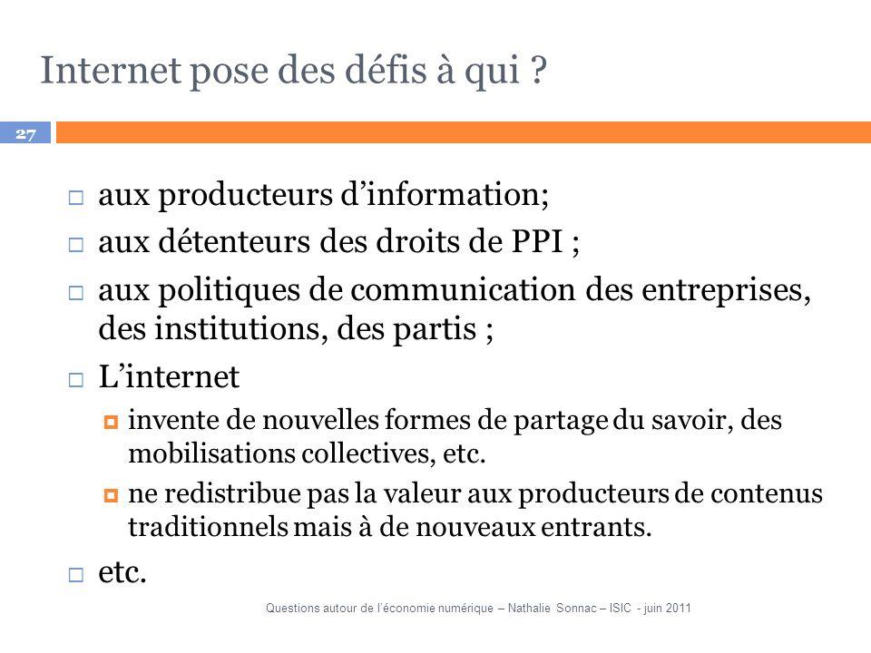 27 Internet pose des défis à qui ? aux producteurs dinformation; aux détenteurs des droits de PPI ; aux politiques de communication des entreprises, d